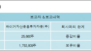[ET투자뉴스][월덱스 지분 변동] 타이거자산운용투자자문(주) 외 2명 0.15%p 증가, 10.62%