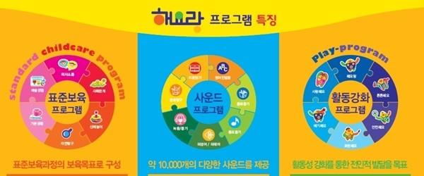 [42회 유교전] 아이템풀에듀, 유아 놀이형 학습 활동 프로그램 '해요랑' 선보일 예정