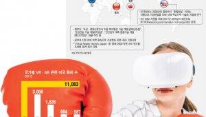 [4차 산업혁명 IP 경쟁력 분석]한국 VR, 반쪽 경쟁력이지만...'절반승' 전략 노려라