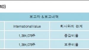 [ET투자뉴스][경동제약 지분 변동] InternationalValue5.14%p 증가, 5.14% 보유