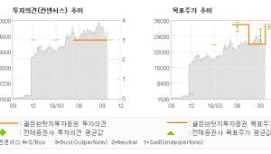 "[ET투자뉴스]RFHIC, ""3Q 실적 통신 대…"" BUY (MAINTAIN)-골든브릿지투"