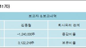 [ET투자뉴스][동운아나텍 지분 변동] 김동철 외 8명 -9.94%p 감소, 25.01% 보유