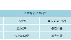 [ET투자뉴스][LS 지분 변동] 구자열 외 8명 0.07%p 증가, 33.36% 보유
