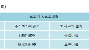 [ET투자뉴스][큐캐피탈 지분 변동] 주식회사지엔코 외 2명 0.46%p 증가, 56.73% 보유