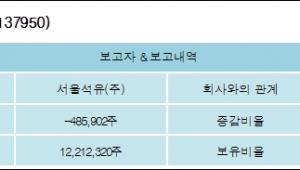 [ET투자뉴스][제이씨케미칼 지분 변동] 서울석유(주) 외 8명 -2.51%p 감소, 63.14% 보유