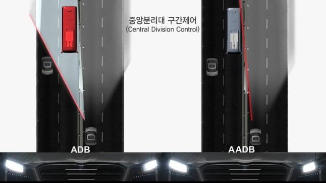 현대모비스, ADAS 연계 첨단 지능형 헤드램프 세계 최초 개발
