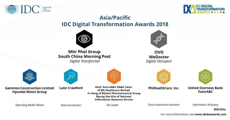 IDC 선정, 아태지역 디지털 트랜스포메이션 어워드 2018