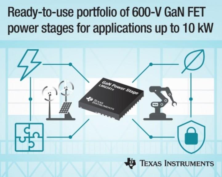 TI, 최대 10kW 애플리케이션 지원 고전압 600V GaN FET 출시