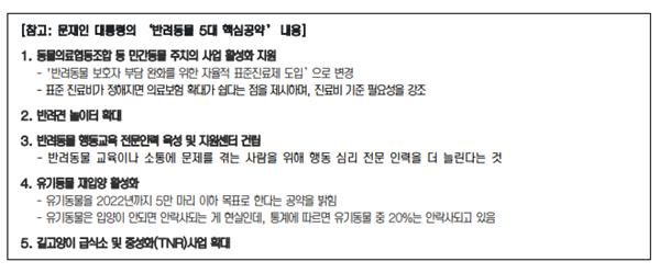 KB금융지주 경영연구소 황원경 선임연구위원 발표자료 중