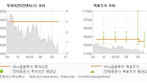 """[ET투자뉴스]삼성전자, """"삼성바이오로직스의 …"""" BUY-하나금융투자"""