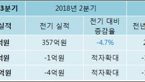 [ET투자뉴스]세동, 18년3분기 실적 발표