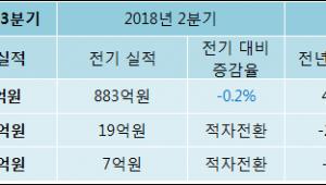 [ET투자뉴스]인팩 18년3분기 실적 발표, 영업이익·순이익 적자 전환