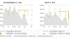 "[ET투자뉴스]연우, ""3Q18 Revie…"" BUY-유안타증권"