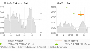 "[ET투자뉴스]서진시스템, ""아쉬움이 기대감으로…"" BUY(유지)-SK증권"