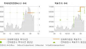 """[ET투자뉴스]일진머티리얼즈, """"본격적인 성장이 기…"""" BUY(유지)-한화투자증권"""