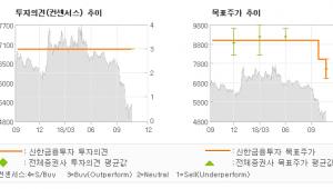 "[ET투자뉴스]LS전선아시아, ""아직 기회는 있다…"" 매수(유지)-신한금융투자"
