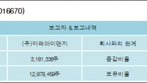 [ET투자뉴스][포비스티앤씨 지분 변동] (주)미래아이앤지 외 2명 5.42%p 증가, 28.89% 보유