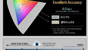 """[국제]""""갤노트10, 6.66인치 4K 디스플레이···내년 중순 출시"""""""
