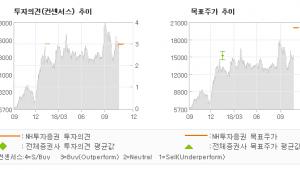 "[ET투자뉴스]디앤씨미디어, ""지금은 IP시대…"" BUY(신규)-NH투자증권"