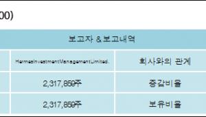 [ET투자뉴스][한국철강 지분 변동] HermesInvestmentManagementLimited. 외