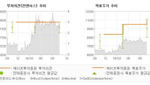 """[ET투자뉴스]아주캐피탈, """"실적호조와 고배당,…"""" BUY(유지)-케이프투자증권"""
