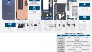 [이슈분석]'신기술 대거 탑재' 부품으로 본 갤럭시S10 변화 분석