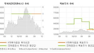 """[ET투자뉴스]하나머티리얼즈, """"실적 성장 속도는 …"""" BUY(유지)-KTB투자증권"""