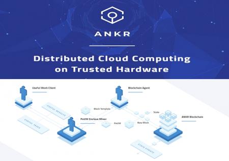 앵커네트워크(Ankr), 플라즈마를 이용한 확장성 해결