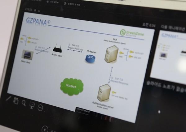 [CES 2019]그린존시큐리티, IoT 보안 플랫폼으로 'Top5 Korean Products of CES 2019'에 선정