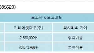 [ET투자뉴스][미래에셋생명 지분 변동] 미래에셋대우(주) 외 8명 1.52%p 증가, 39.87% 보유