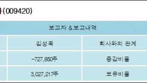 [ET투자뉴스][한올바이오파마 지분 변동] 김성욱 외 3명 -1.4%p 감소, 5.79% 보유