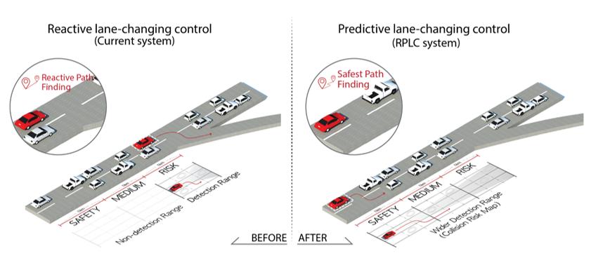 미래 교통 상황과 사고 위험 예방하는 카이스트의 교통 상황 예측 시스템 연구