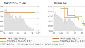"""[ET투자뉴스]아모텍, """"4분기, 모바일 부…"""" 매수-IBK투자증권"""