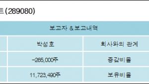 [ET투자뉴스][SV인베스트먼트 지분 변동] 박성호 외 8명 -0.99%p 감소, 44.05% 보유