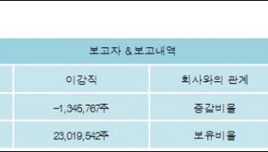 [ET투자뉴스][러셀 지분 변동] 이강직 외 6명 -4.23%p 감소, 72.36% 보유