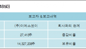 [ET투자뉴스][피에스엠씨 지분 변동] (주)이에스브이36.99%p 증가, 36.99% 보유