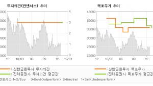 """[ET투자뉴스]한스바이오메드, """"성장의 아름다움…"""" 매수(유지)-신한금융투자"""