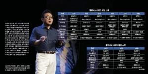 전면 개편되는 삼성 중저가폰 갤럭시A·M 시리즈 분석