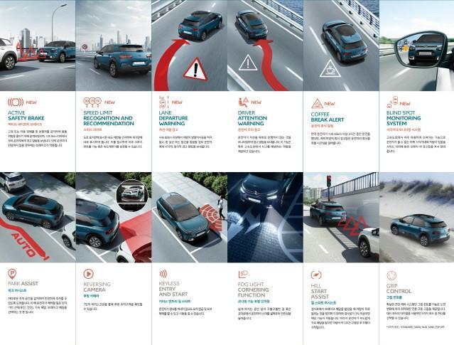 시트로엥, 자동변속기 탑재한 '2019년형 뉴 C4 칵투스 SUV' 출시