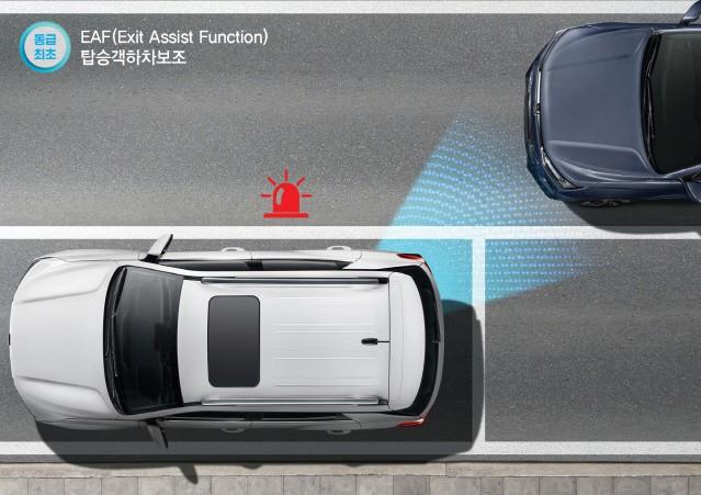 쌍용차, 신형 코란도에 동급 최고 '딥컨트롤' 차량제어기술 적용