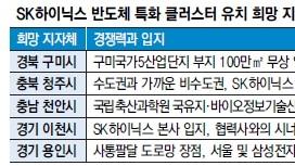 SK하이닉스 반도체 공장 유치 경쟁 가열...이천,용인 등 전국 5개 지자체 각축
