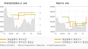 """[ET투자뉴스]한세실업, """"업황 개선으로 실적…"""" BUY(유지)-DB금융투자"""