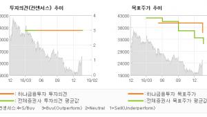"[ET투자뉴스]콜마비앤에이치, ""해외사업 본격화 기…"" BUY-하나금융투자"