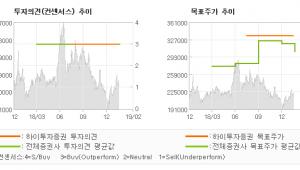 "[ET투자뉴스]CJ ENM, ""지금까지 이런 미디…"" BUY (MAINTAIN)-하이투자증"