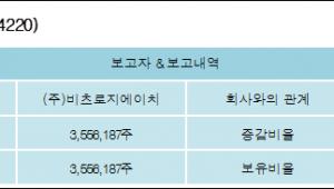 [ET투자뉴스][비츠로시스 지분 변동] (주)비츠로지에이치6.86%p 증가, 6.86% 보유