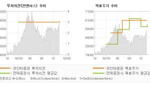 """[ET투자뉴스]아프리카TV, """"성장 굳히기…"""" BUY(유지)-유안타증권"""