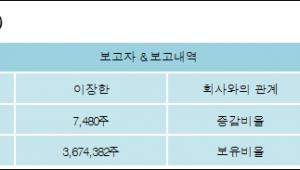 [ET투자뉴스][종근당 지분 변동] 이장한 외 5명 0.07%p 증가, 35.43% 보유