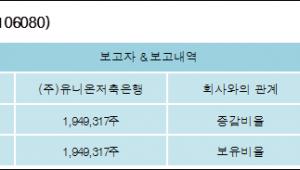 [ET투자뉴스][지투하이소닉 지분 변동] (주)유니온저축은행8.63%p 증가, 8.63% 보유