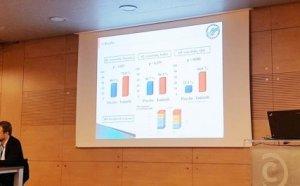 종근당, 유럽성기능학회서 '센돔' 임상연구 결과 발표…