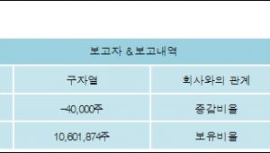 [ET투자뉴스][LS 지분 변동] 구자열 외 8명 -0.12%p 감소, 32.93% 보유